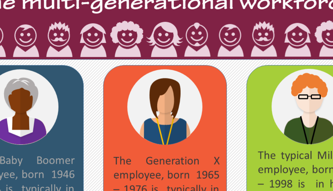 The Multi Generational Workforce – an infographic